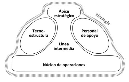 tecnoestructura.png